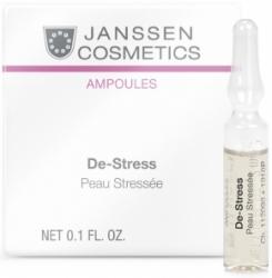 Janssen Cosmetics De-Stress - Концентрат с комплексом Skin defense 2 мл